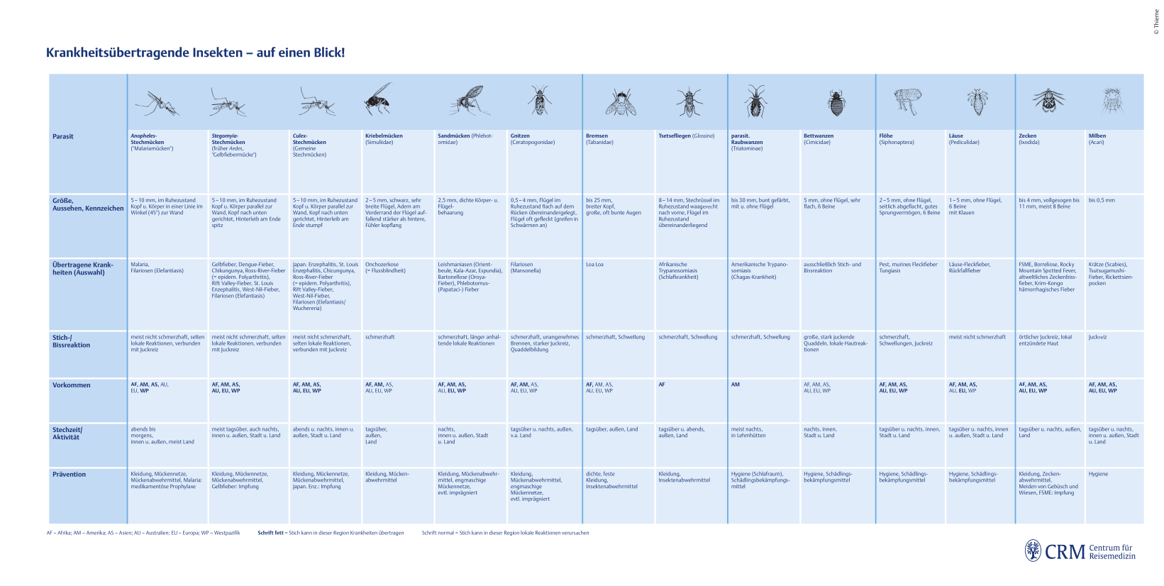 Folder_Ratgeber_Krankh_Insekten_5